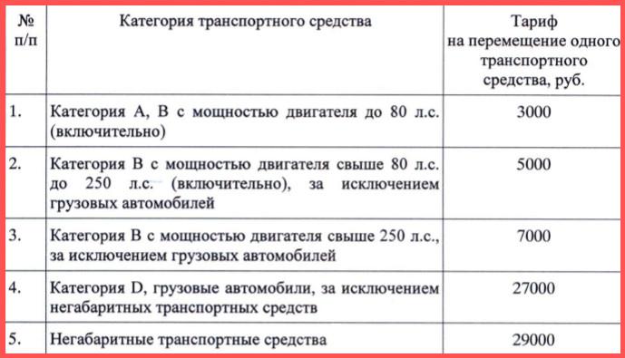 Таблица. Сколько стоит эвакуация транспорта в Москве